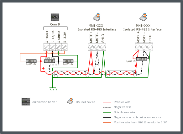 mnb configuration 4 single end point bias automation server rh help sbo schneider electric com bacnet mstp wiring diagram