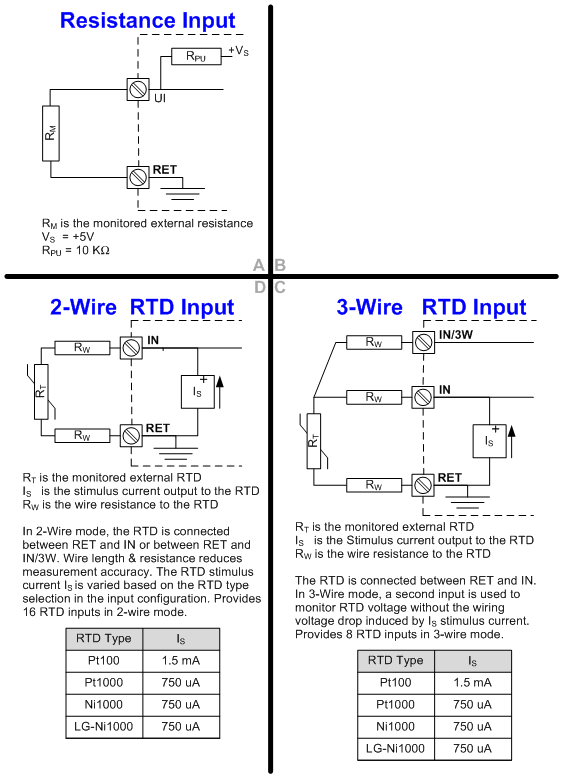 Io Types. Resistance 2wire Rtd And 3wire Input Wiring. Wiring. Wiring Diagram For Rtd At Scoala.co