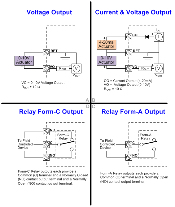 Io types voltage output current and voltage output relay form c output and relay cheapraybanclubmaster Gallery