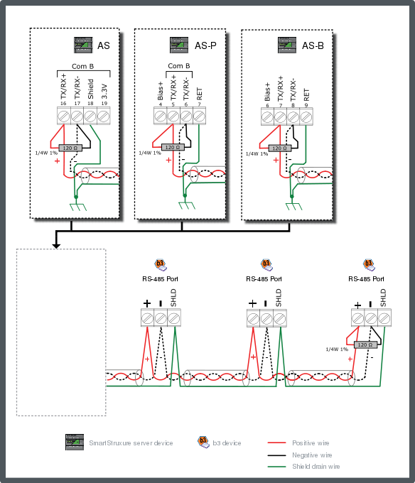Bacnet Wiring Guide - Wiring Diagram Yer on ems controls diagram, circuit board diagram, bacnet network diagram, bacnet lighting diagram, bacnet network mstp wiring, modbus connection diagram, bacnet communication wiring, bacnet wiring guide,
